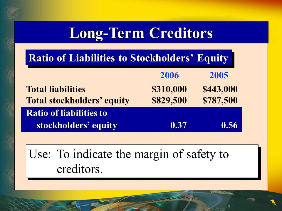 Ratio of Liabilities to Stockholders Equity Use:To indicate the margin of safety to creditors.