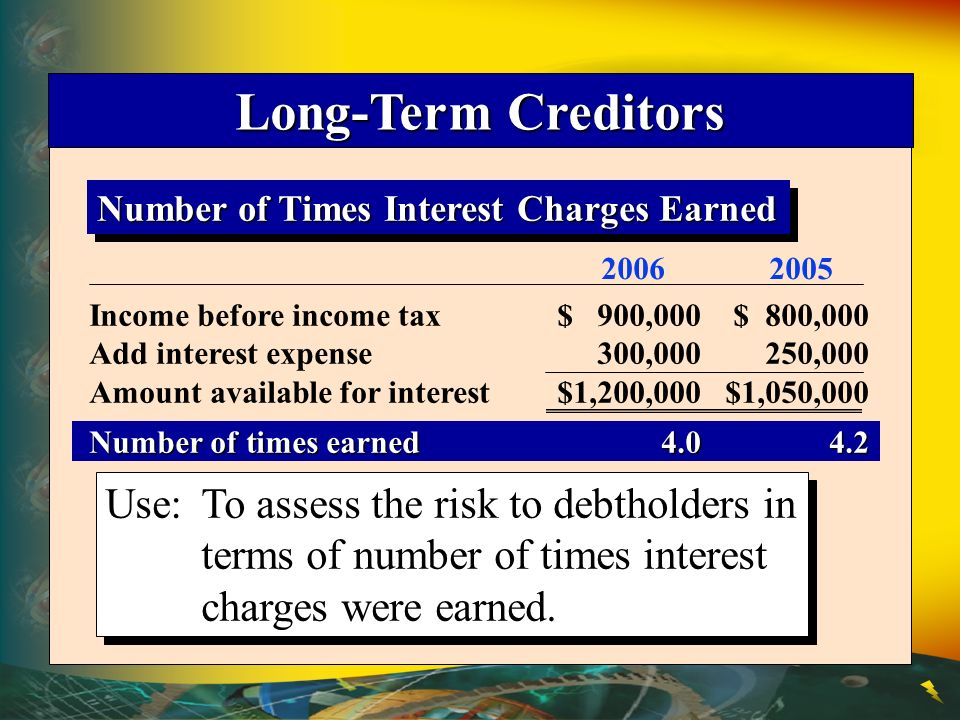 Use:To assess the risk to debtholders in terms of number of times interest charges were earned.