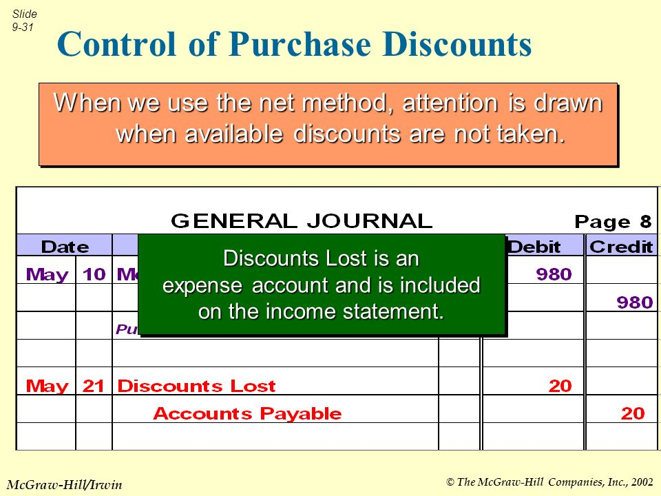 © The McGraw-Hill Companies, Inc., 2002 Slide 9-31 McGraw-Hill/Irwin Control of Purchase Discounts When we use the net method, attention is drawn when available discounts are not taken.