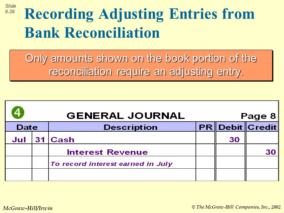 © The McGraw-Hill Companies, Inc., 2002 Slide 9-39 McGraw-Hill/Irwin Recording Adjusting Entries from Bank Reconciliation Only amounts shown on the book portion of the reconciliation require an adjusting entry.