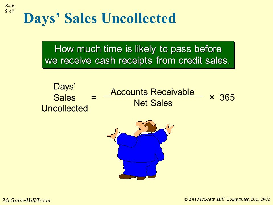 © The McGraw-Hill Companies, Inc., 2002 Slide 9-42 McGraw-Hill/Irwin Days Sales Uncollected Days Sales Uncollected Accounts Receivable Net Sales × 365= How much time is likely to pass before we receive cash receipts from credit sales.