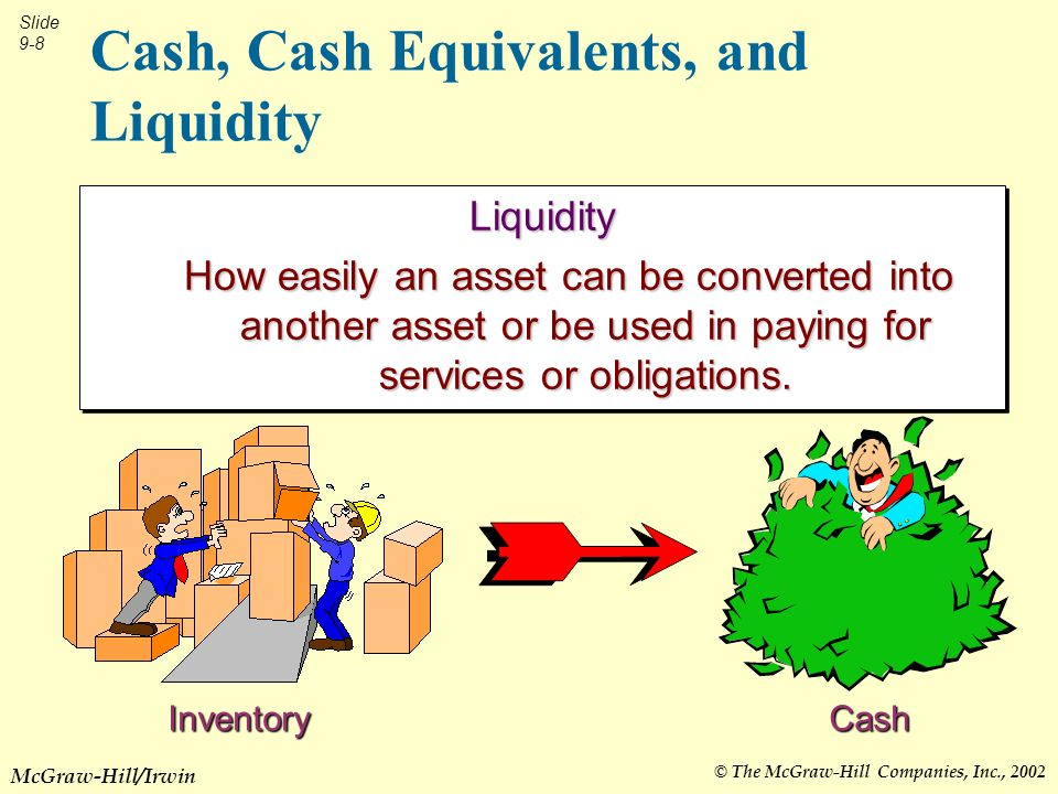 © The McGraw-Hill Companies, Inc., 2002 Slide 9-8 McGraw-Hill/Irwin Cash, Cash Equivalents, and Liquidity Liquidity How easily an asset can be converted into another asset or be used in paying for services or obligations.