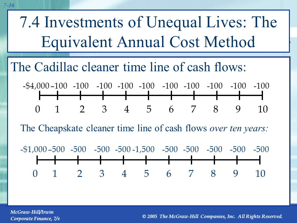 McGraw-Hill/Irwin Corporate Finance, 7/e © 2005 The McGraw-Hill Companies, Inc. All Rights Reserved. 7-35 7.4 Investments of Unequal Lives: The Equiva