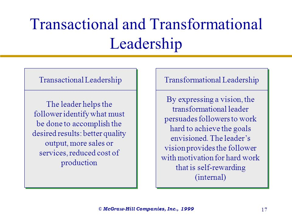 © McGraw-Hill Companies, Inc., 1999 17 Transactional and Transformational Leadership Transactional LeadershipTransformational Leadership The leader he