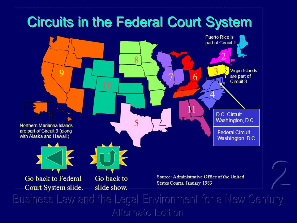 Circuits in the Federal Court System Go back to Federal Court System slide. Go back to slide show. Puerto Rico is part of Circuit 1 Virgin Islands are