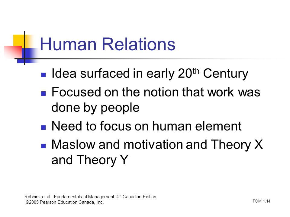 Robbins et al., Fundamentals of Management, 4 th Canadian Edition ©2005 Pearson Education Canada, Inc. FOM 1.14 Human Relations Idea surfaced in early