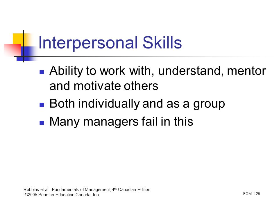 Robbins et al., Fundamentals of Management, 4 th Canadian Edition ©2005 Pearson Education Canada, Inc. FOM 1.25 Interpersonal Skills Ability to work w