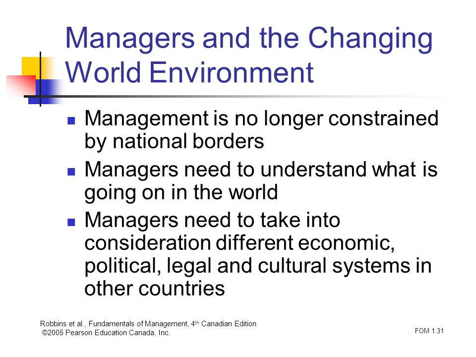Robbins et al., Fundamentals of Management, 4 th Canadian Edition ©2005 Pearson Education Canada, Inc. FOM 1.31 Managers and the Changing World Enviro