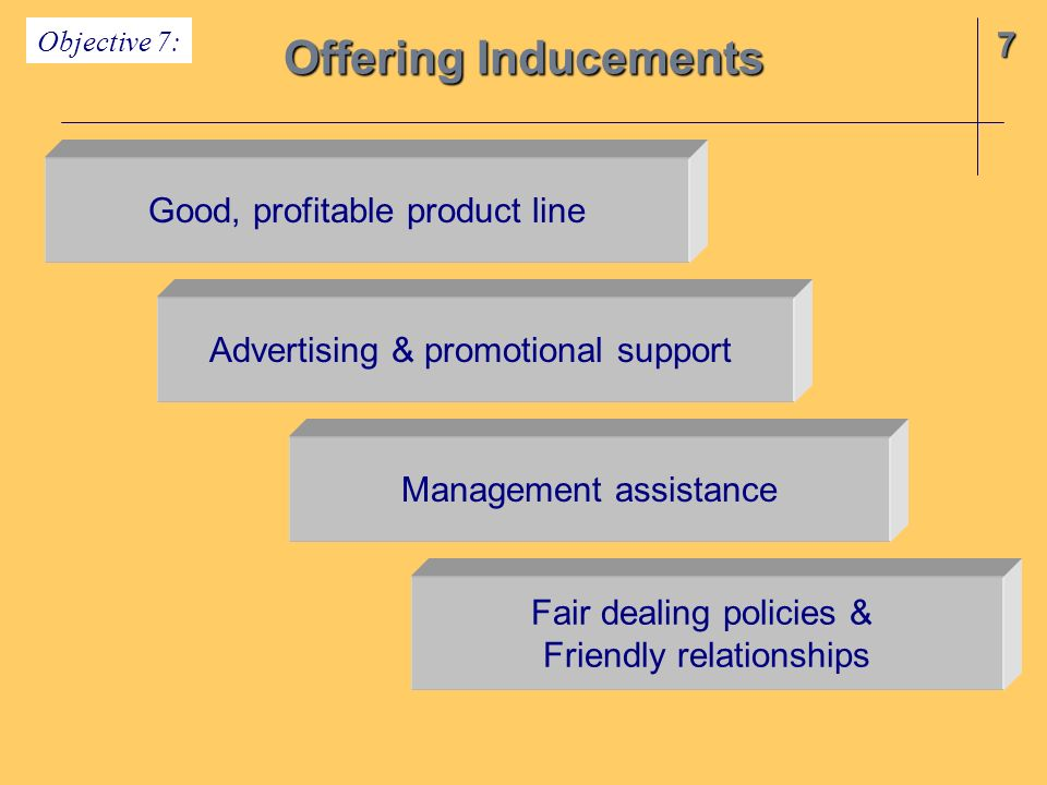 Offering Inducements 7 Objective 7: Good, profitable product line Advertising & promotional support Management assistance Fair dealing policies & Friendly relationships
