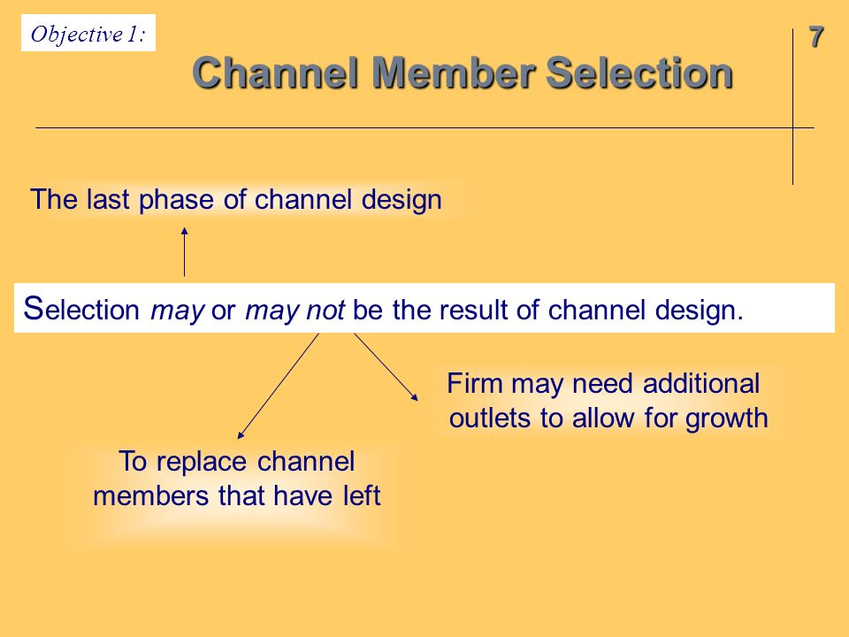 Channel Member Selection 7 Objective 1: S election may or may not be the result of channel design.