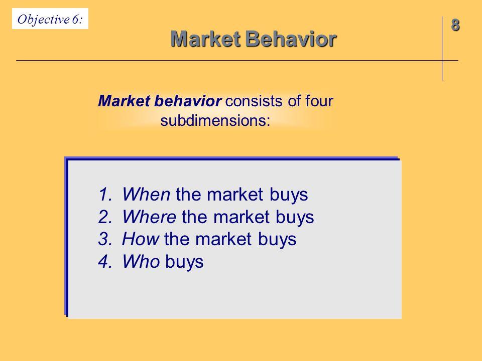 8 Market Behavior Objective 6: Market behavior consists of four subdimensions: 1. When the market buys 2. Where the market buys 3. How the market buys