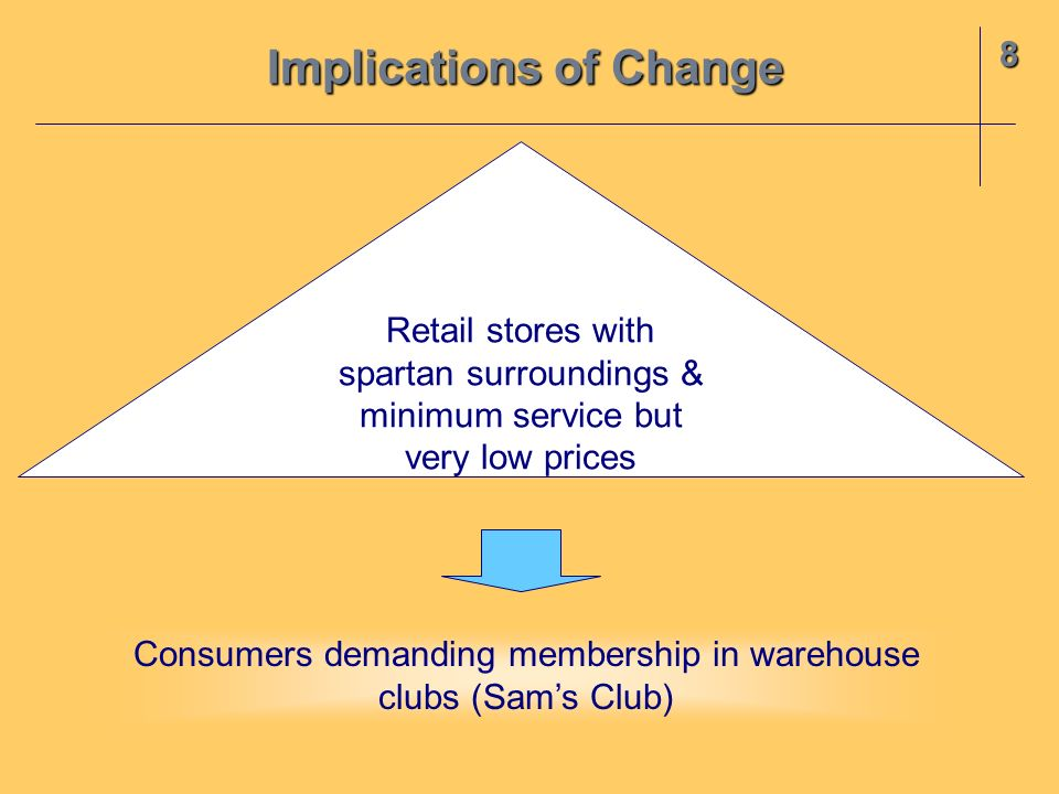 8 Implications of Change Retail stores with spartan surroundings & minimum service but very low prices Consumers demanding membership in warehouse clu