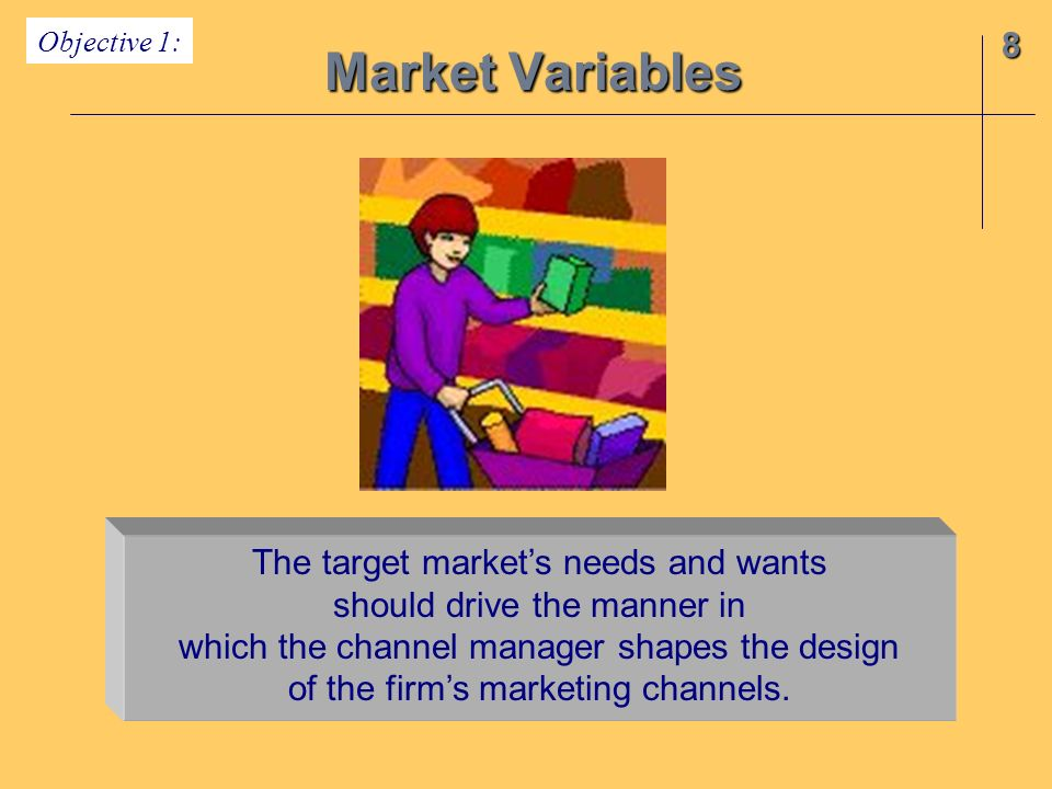 Market Variables 8 Objective 1: The target markets needs and wants should drive the manner in which the channel manager shapes the design of the firms