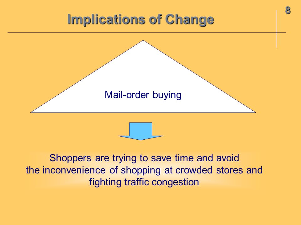 Implications of Change 8 Mail-order buying Shoppers are trying to save time and avoid the inconvenience of shopping at crowded stores and fighting tra