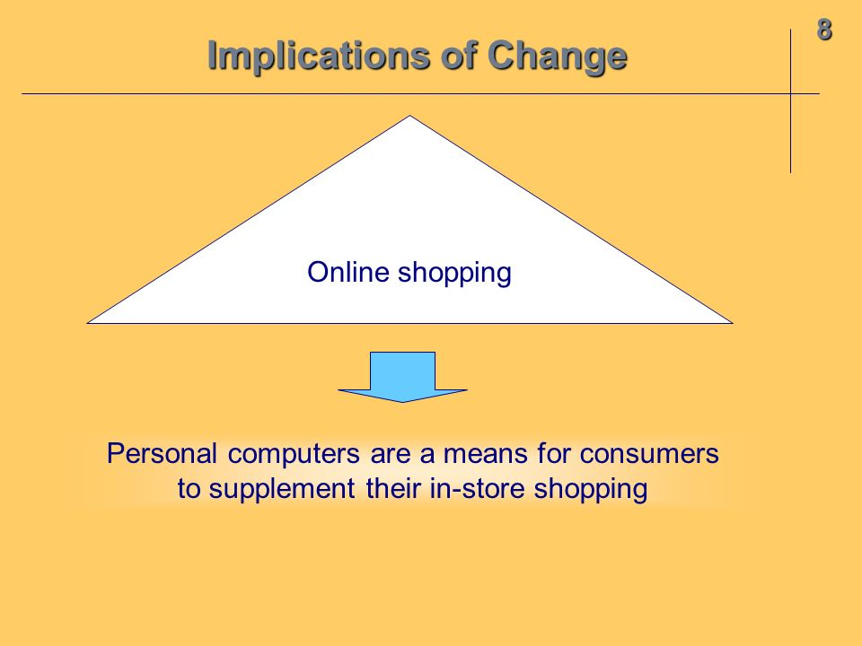 8 Online shopping Personal computers are a means for consumers to supplement their in-store shopping Implications of Change