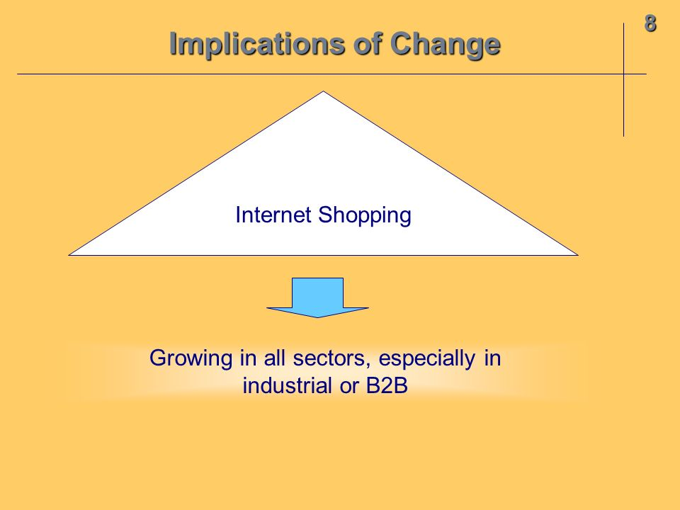 8 Internet Shopping Growing in all sectors, especially in industrial or B2B Implications of Change