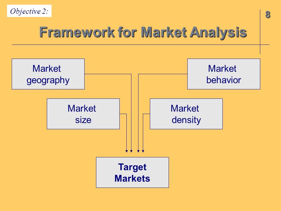 8 Framework for Market Analysis Objective 2: Market geography Market density Market size Target Markets Market behavior