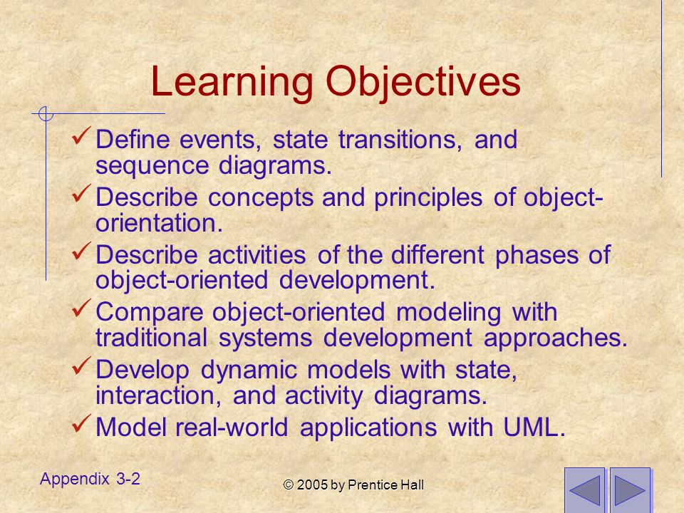 © 2005 by Prentice Hall Appendix 3-3 The Object-Oriented Development Life Cycle Process of progressively developing representation of a system component (or object) through the phases of analysis, design, and implementation The model is abstract in the early stages As the model evolves, it becomes more and more detailed
