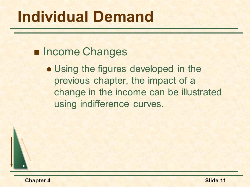 Chapter 4Slide 11 Individual Demand Income Changes Using the figures developed in the previous chapter, the impact of a change in the income can be il