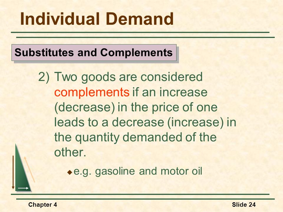 Chapter 4Slide 24 Individual Demand 2) Two goods are considered complements if an increase (decrease) in the price of one leads to a decrease (increas