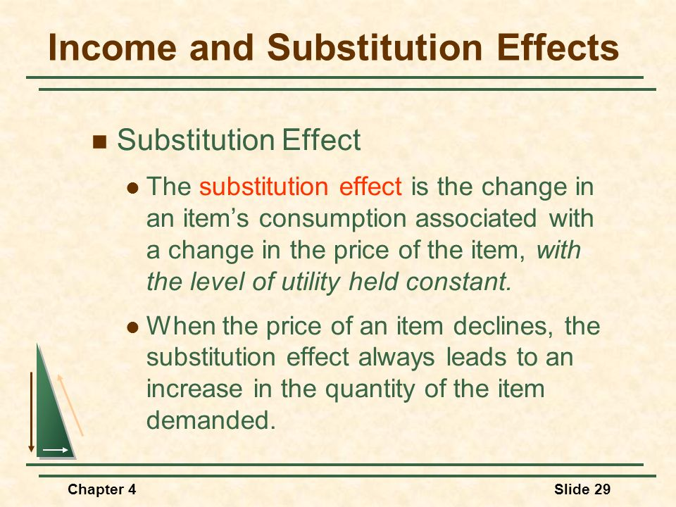 Chapter 4Slide 29 Income and Substitution Effects Substitution Effect The substitution effect is the change in an items consumption associated with a