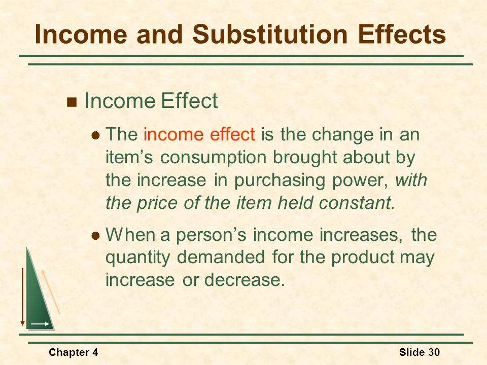 Chapter 4Slide 30 Income and Substitution Effects Income Effect The income effect is the change in an items consumption brought about by the increase