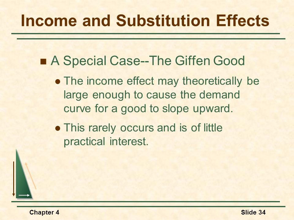 Chapter 4Slide 34 Income and Substitution Effects A Special Case--The Giffen Good The income effect may theoretically be large enough to cause the dem