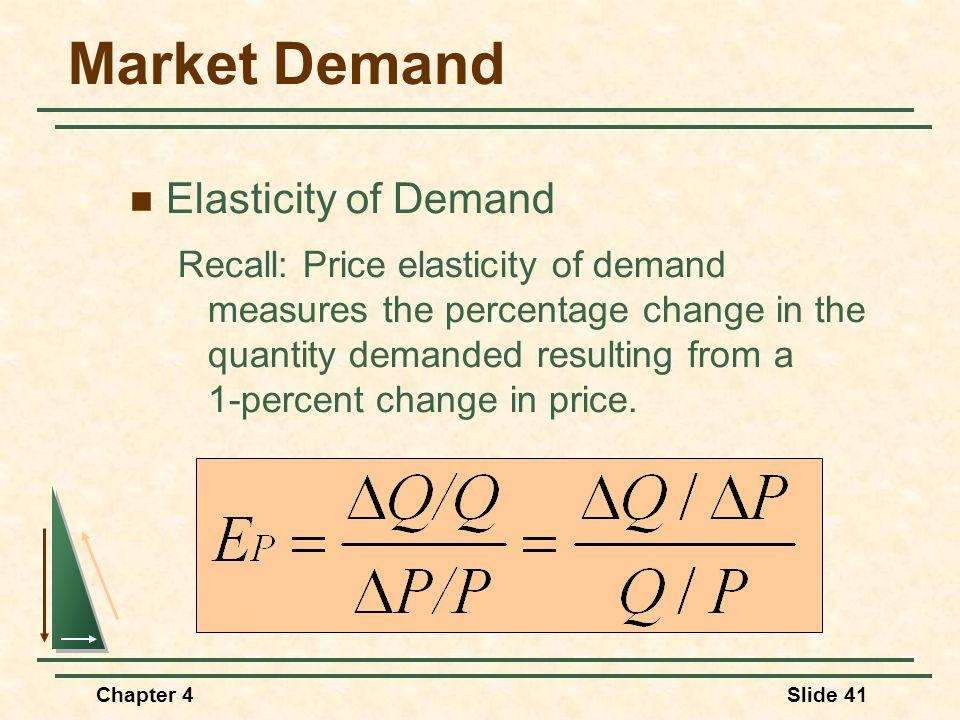 Chapter 4Slide 41 Market Demand Elasticity of Demand Recall: Price elasticity of demand measures the percentage change in the quantity demanded result