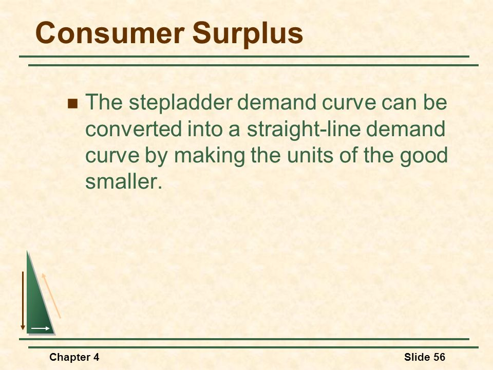 Chapter 4Slide 56 Consumer Surplus The stepladder demand curve can be converted into a straight-line demand curve by making the units of the good smal