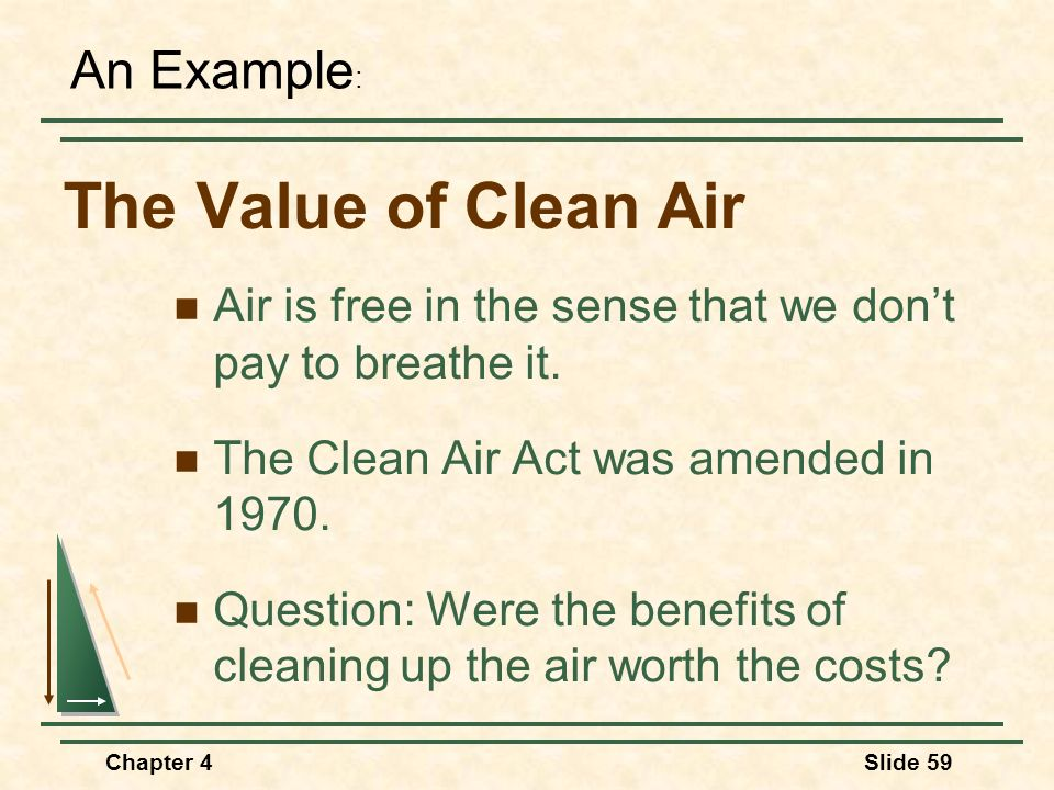 Chapter 4Slide 59 The Value of Clean Air Air is free in the sense that we dont pay to breathe it. The Clean Air Act was amended in 1970. Question: Wer