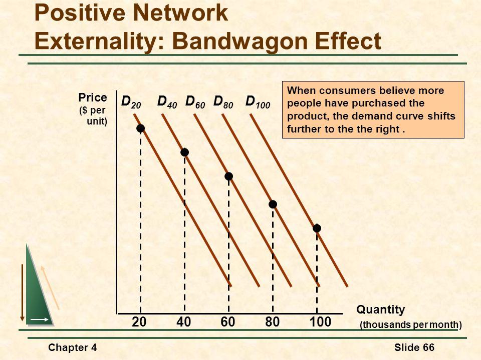 Chapter 4Slide 66 Positive Network Externality: Bandwagon Effect Quantity (thousands per month) Price ($ per unit) D 20 20 40 When consumers believe m