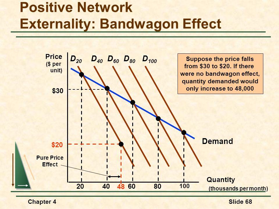 Chapter 4Slide 68 Demand Positive Network Externality: Bandwagon Effect Quantity (thousands per month) Price ($ per unit) D 20 20406080 100 D 40 D 60