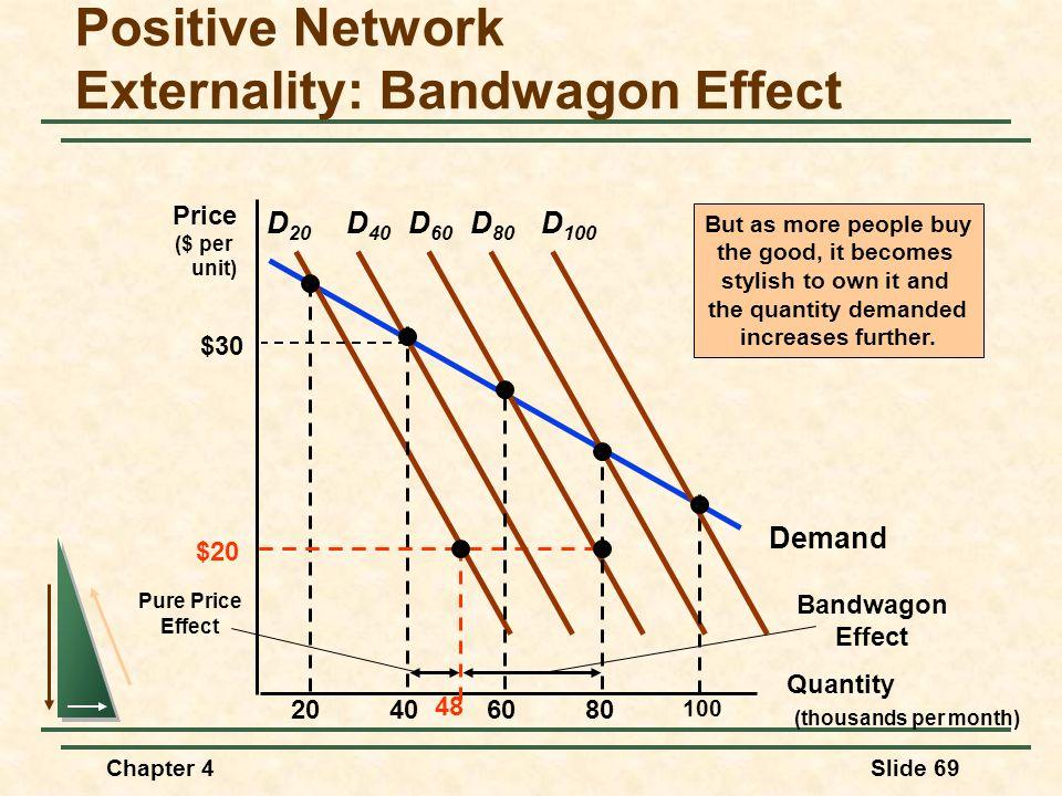 Chapter 4Slide 69 Demand Positive Network Externality: Bandwagon Effect Quantity (thousands per month) Price ($ per unit) D 20 20406080 100 D 40 D 60