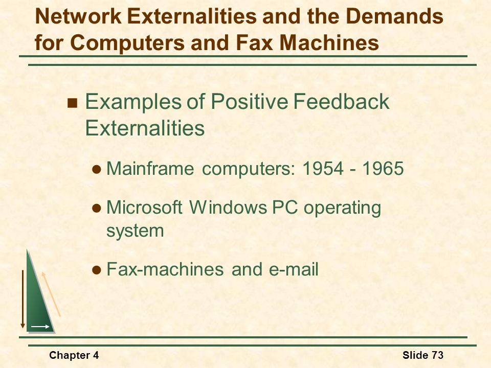 Chapter 4Slide 73 Network Externalities and the Demands for Computers and Fax Machines Examples of Positive Feedback Externalities Mainframe computers