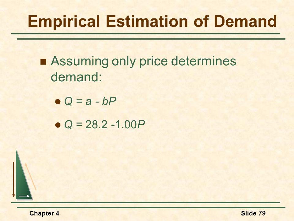 Chapter 4Slide 79 Assuming only price determines demand: Q = a - bP Q = 28.2 -1.00P Empirical Estimation of Demand