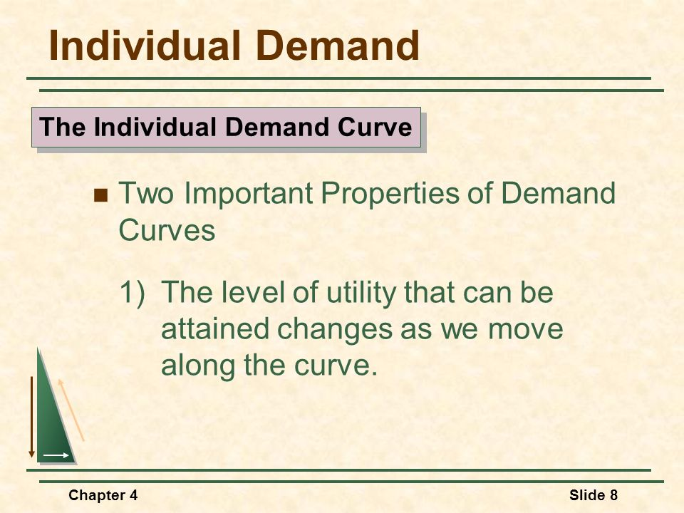 Chapter 4Slide 79 Assuming only price determines demand: Q = a - bP Q = 28.2 -1.00P Empirical Estimation of Demand