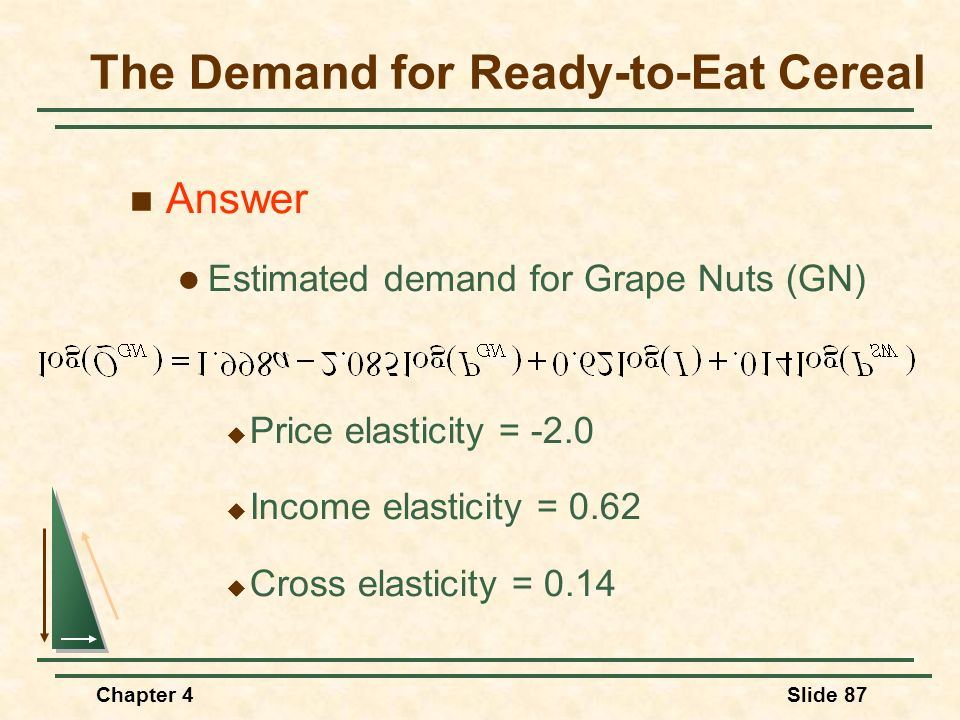 Chapter 4Slide 87 Answer Estimated demand for Grape Nuts (GN) Price elasticity = -2.0 Income elasticity = 0.62 Cross elasticity = 0.14 The Demand for