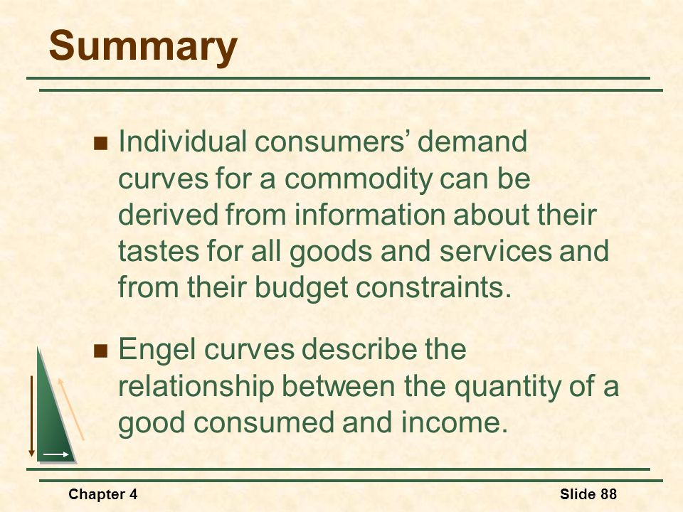 Chapter 4Slide 88 Summary Individual consumers demand curves for a commodity can be derived from information about their tastes for all goods and serv