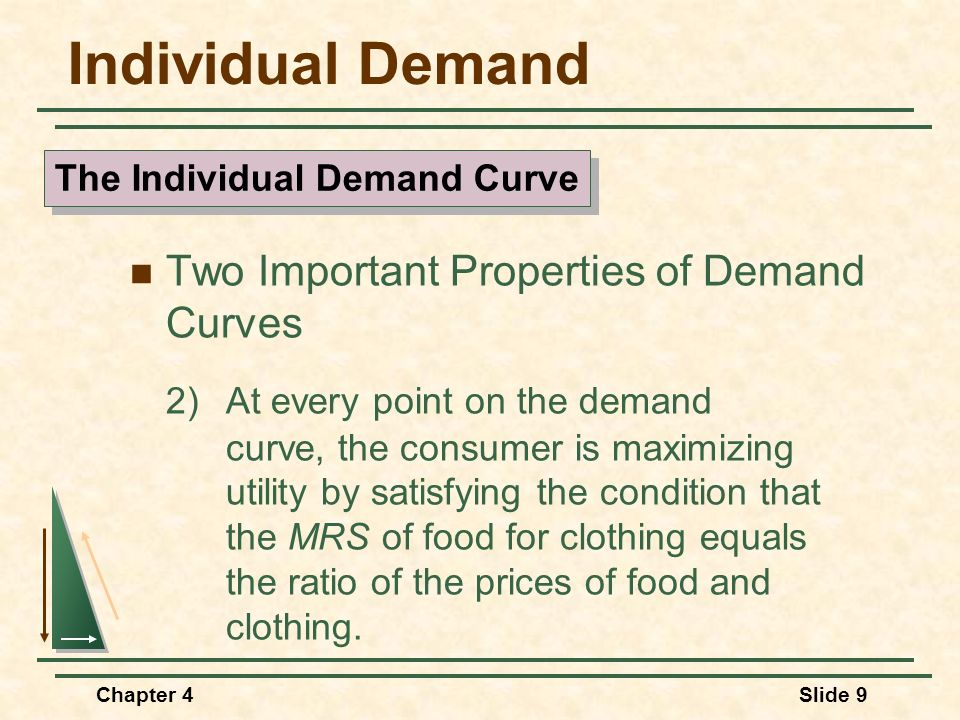 Chapter 4Slide 90 Summary Two goods are substitutes if an increase in the price of one good leads to an increase in the quantity demanded of the other.