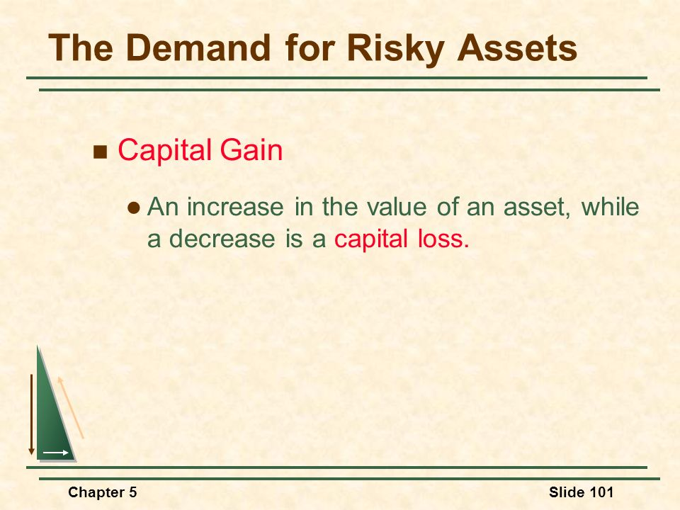 Chapter 5Slide 101 Capital Gain An increase in the value of an asset, while a decrease is a capital loss. The Demand for Risky Assets