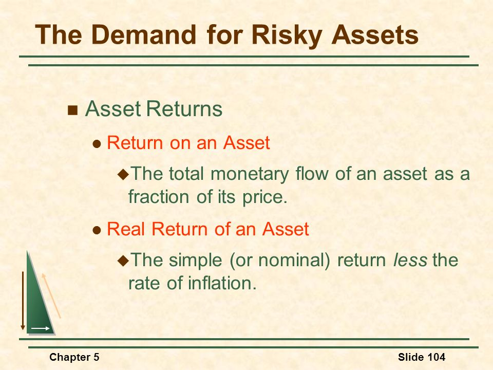 Chapter 5Slide 104 The Demand for Risky Assets Asset Returns Return on an Asset The total monetary flow of an asset as a fraction of its price. Real R