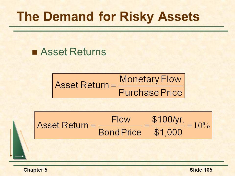 Chapter 5Slide 105 The Demand for Risky Assets Asset Returns