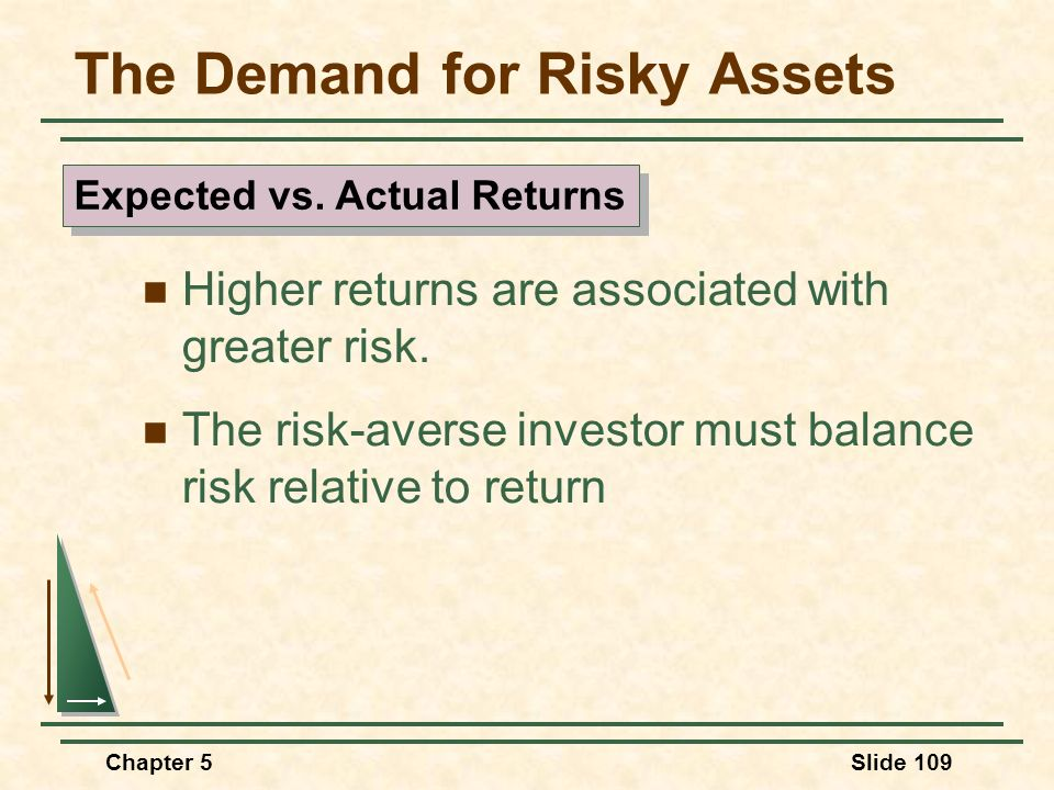 Chapter 5Slide 109 The Demand for Risky Assets Higher returns are associated with greater risk. The risk-averse investor must balance risk relative to