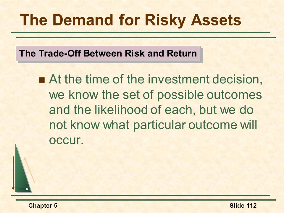 Chapter 5Slide 112 The Demand for Risky Assets At the time of the investment decision, we know the set of possible outcomes and the likelihood of each