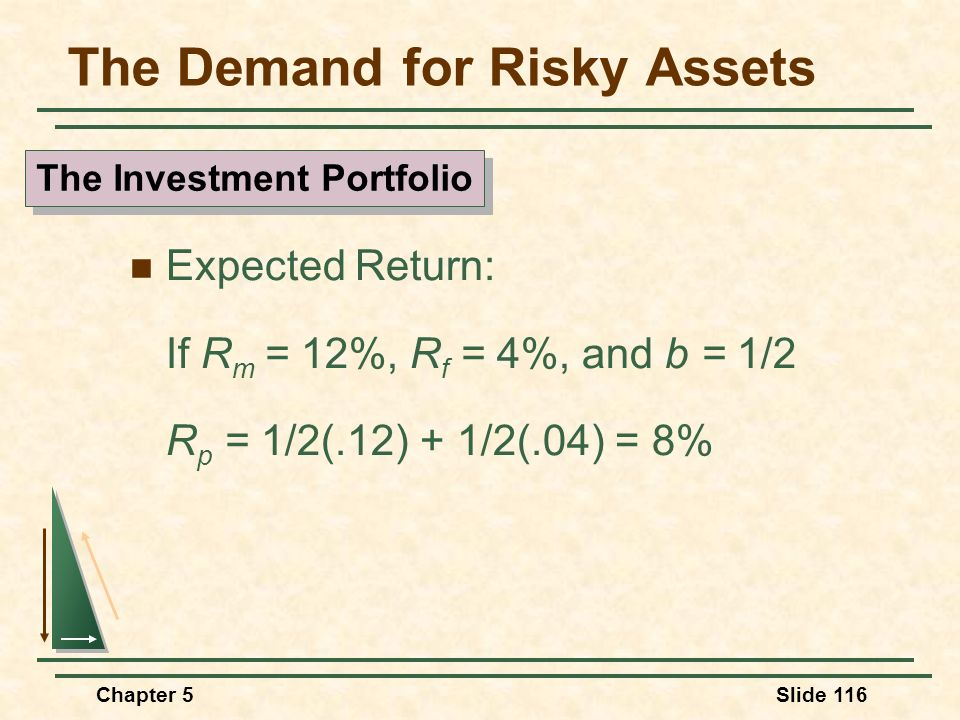 Chapter 5Slide 116 The Demand for Risky Assets Expected Return: If R m = 12%, R f = 4%, and b = 1/2 R p = 1/2(.12) + 1/2(.04) = 8% The Investment Port