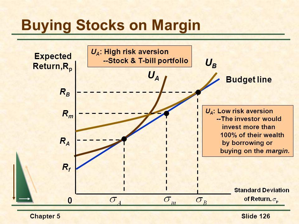 Chapter 5Slide 126 RfRf Budget line Buying Stocks on Margin 0 Expected Return,R p UAUA RARA U A : High risk aversion --Stock & T-bill portfolio UBUB R