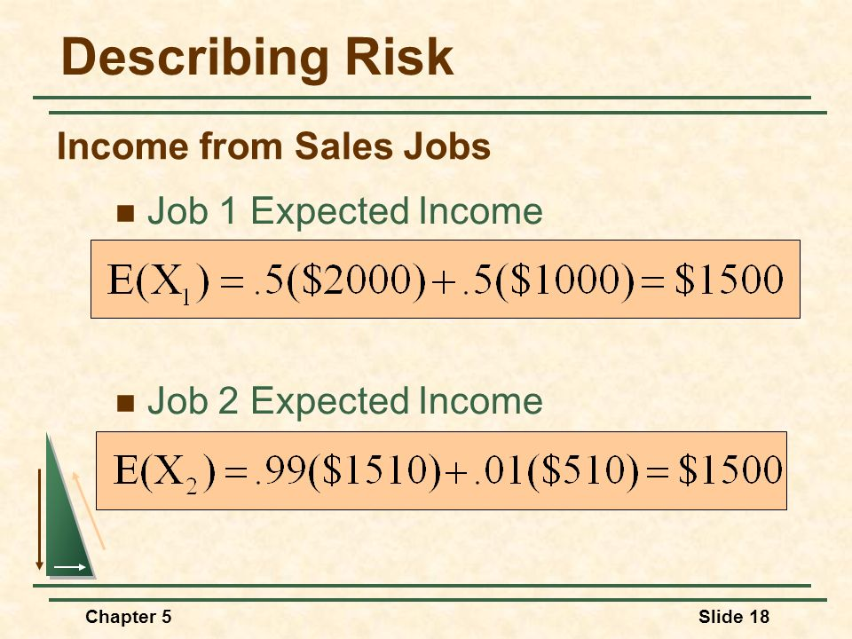 Chapter 5Slide 18 Job 1 Expected Income Job 2 Expected Income Income from Sales Jobs Describing Risk