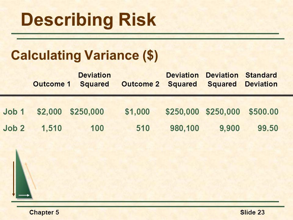 Chapter 5Slide 23 Calculating Variance ($) Job 1$2,000$250,000$1,000 $250,000 $250,000 $500.00 Job 21,510100510 980,100 9,900 99.50 DeviationDeviation