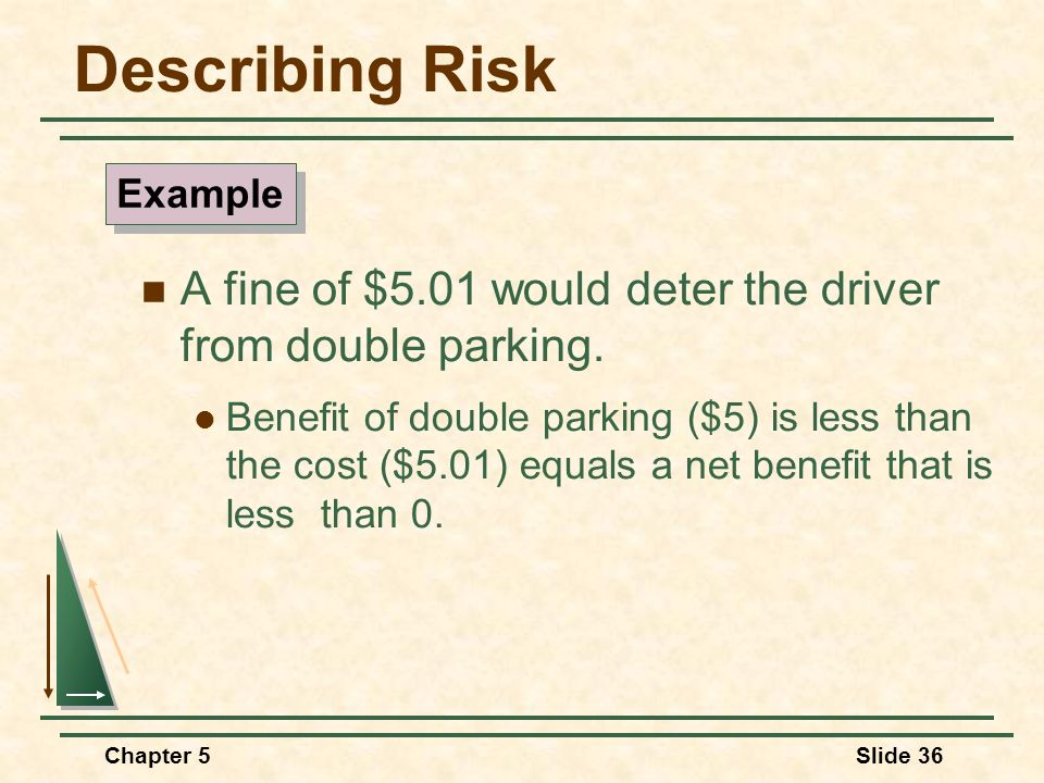 Chapter 5Slide 36 A fine of $5.01 would deter the driver from double parking. Benefit of double parking ($5) is less than the cost ($5.01) equals a ne