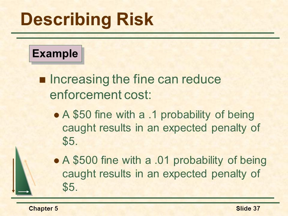Chapter 5Slide 37 Increasing the fine can reduce enforcement cost: A $50 fine with a.1 probability of being caught results in an expected penalty of $